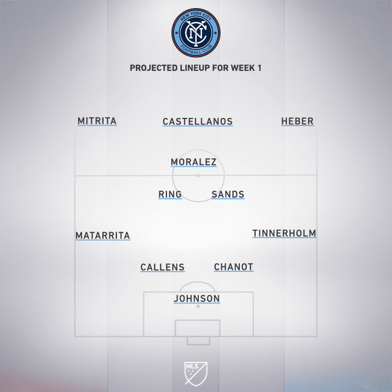 Columbus Crew SC vs. NYCFC   2020 MLS Match Preview - Project Starting XI