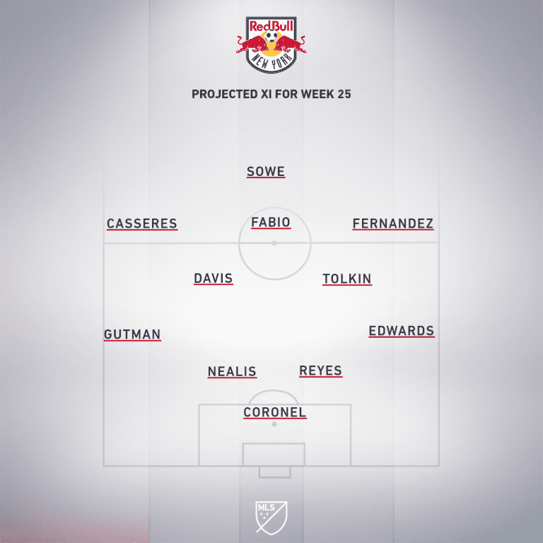 RBNY projected XI Week 25