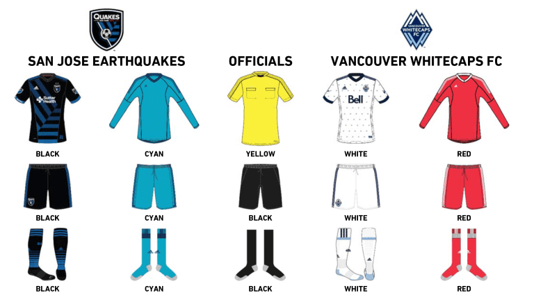 San Jose Earthquakes vs. Vancouver Whitecaps FC   2017 MLS Match Preview - https://league-mp7static.mlsdigital.net/images/Week2_SJvVAN(FORMATTED).png