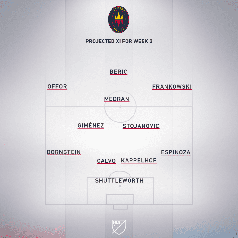 CHI Week 2 projected XI