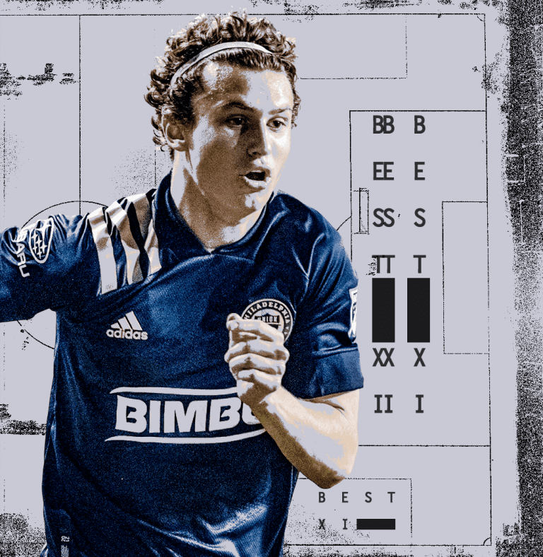 2020 MLS Best XI presented by The Home Depot - https://league-mp7static.mlsdigital.net/images/aaronson-player.png