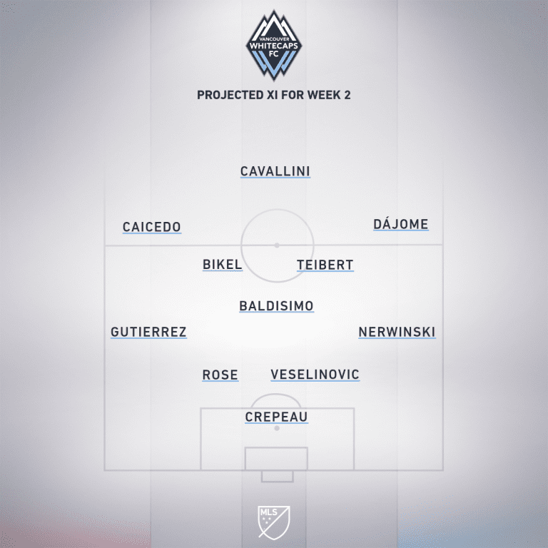 VAN Week 2 projected XI
