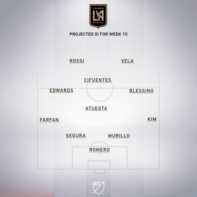 LAFC projected XI Week 15