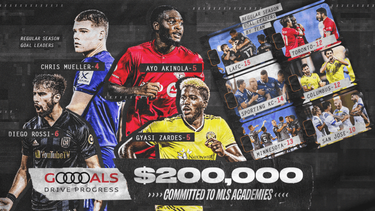 Audi Goals Drive Progress initiative reaches $200,000 in donations to MLS academies - https://league-mp7static.mlsdigital.net/images/audi_200K-goals_16x9.png
