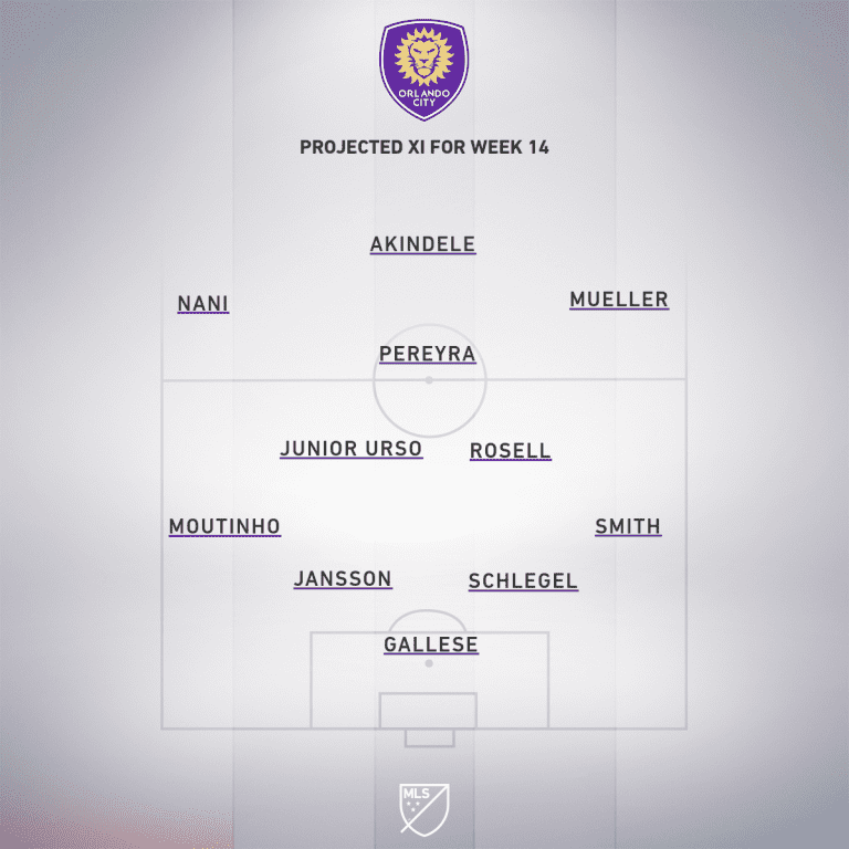 ORL projected XI Week 14