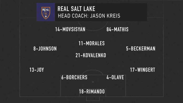 MLS Classics: Remix: Real Salt Lake, Colorado Rapids vie for playoff berth - https://league-mp7static.mlsdigital.net/images/RSL_Lineup-2013.png