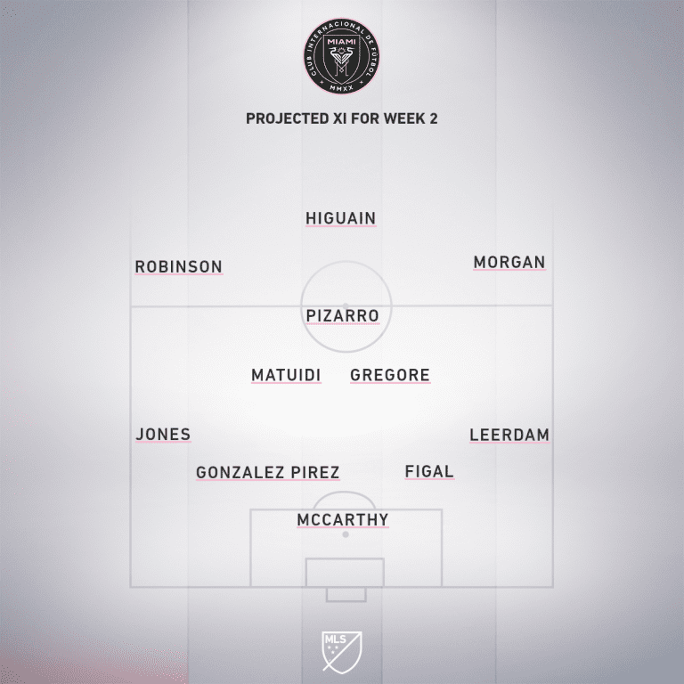 MIA Week 2 projected XI