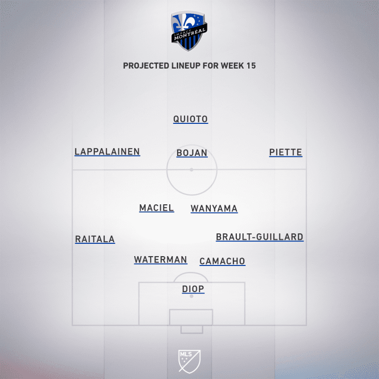 Montreal Impact vs. Chicago Fire FC   2020 MLS Match Preview - Project Starting XI