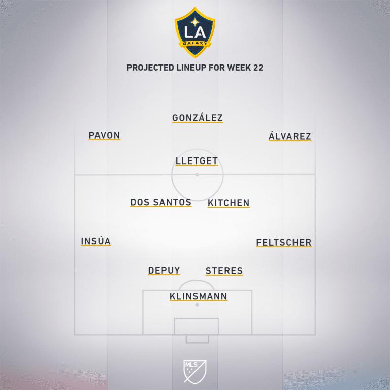LA Galaxy vs. Real Salt Lake   2020 MLS Match Preview - Project Starting XI