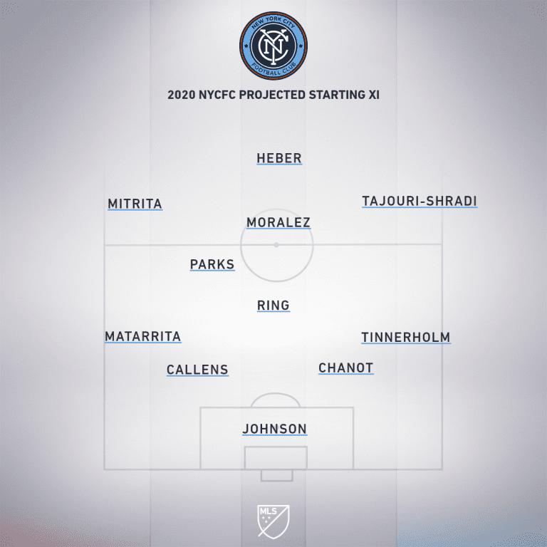 2020 Season Preview: New York City FC - https://league-mp7static.mlsdigital.net/images/mls_soccer_2018_22020-02-13_14-53-00.png?ZJ7J2GsTse2fHh2o1uYcbOpipXTDO1sJ