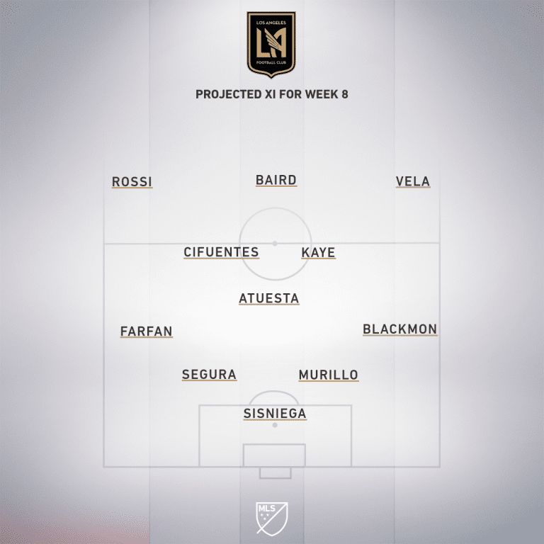 LAFC projected XI Week 8