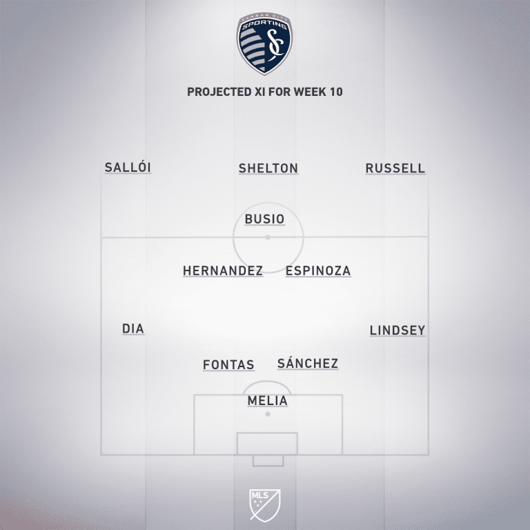SKC projected XI Week 10
