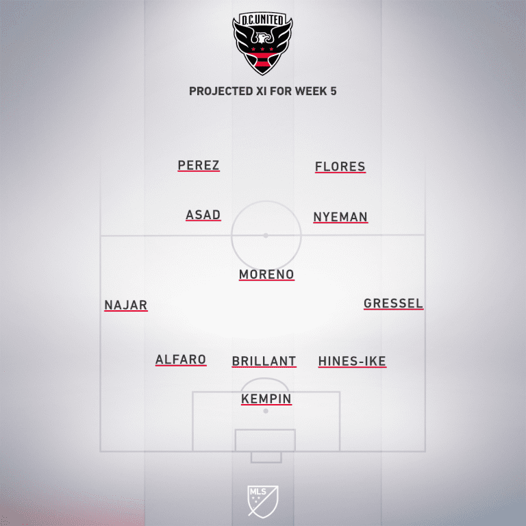 DC projected XI Week 5