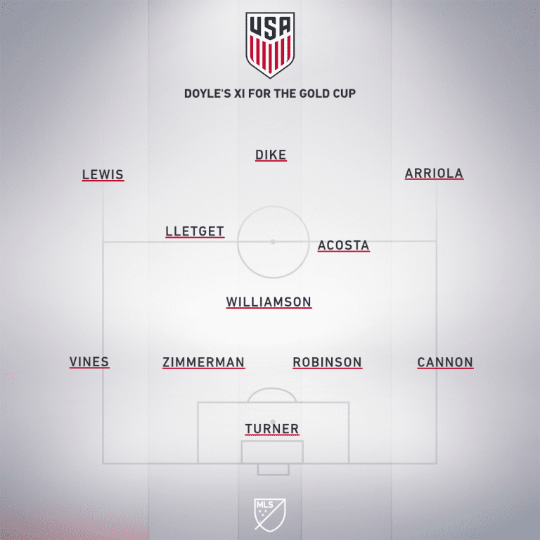 Doyle XI for Gold Cup