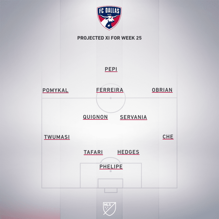 DAL projected XI Week 25