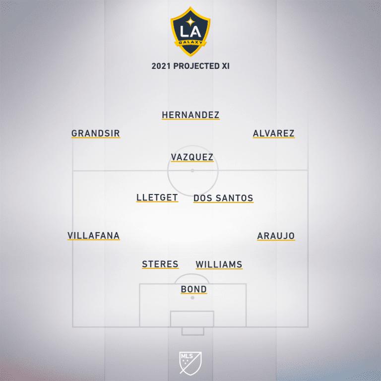 LA Galaxy 2021 projected XI