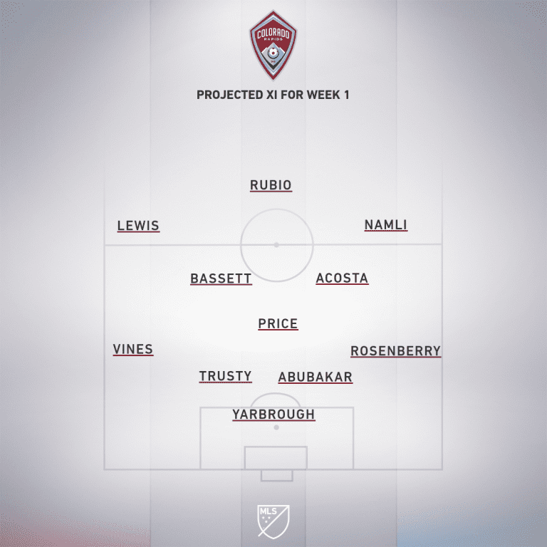 COL projected XI - week 1