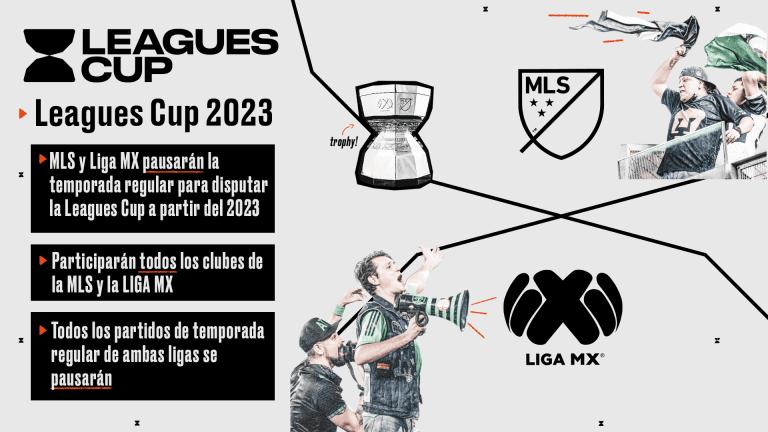 16x9_LeaguesCup_2023-16x9-SPA-1