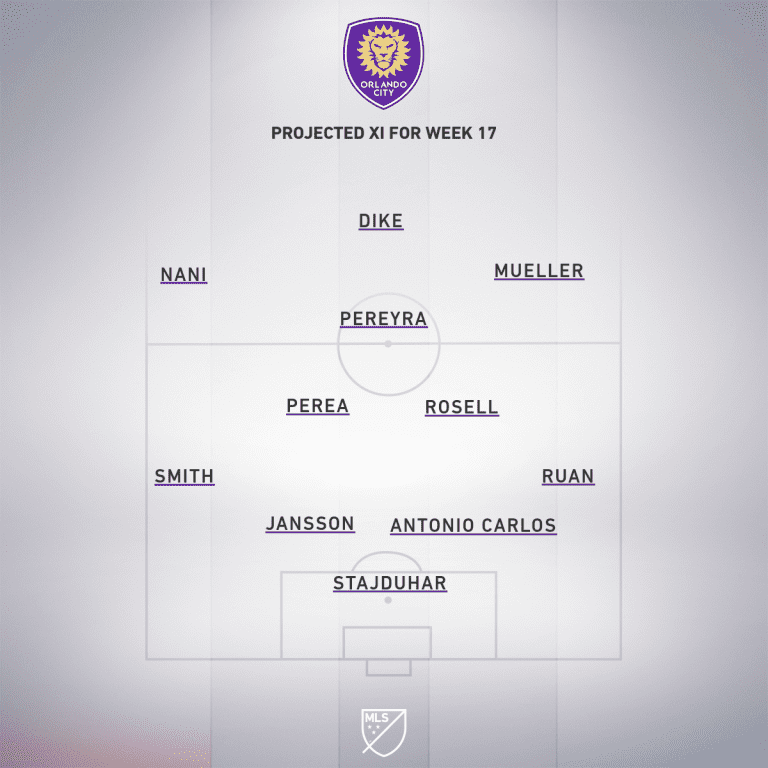 ORL projected XI Week 17