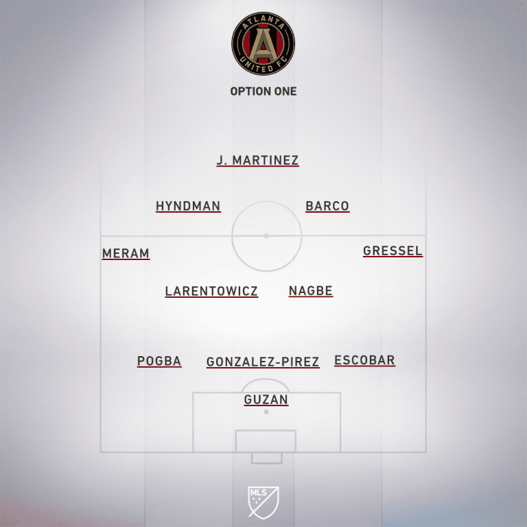 What are Atlanta United's options without Miles Robinson and Michael Parkhurst? - https://league-mp7static.mlsdigital.net/images/mls_soccer_2018_22019-10-24_12-02-38.png