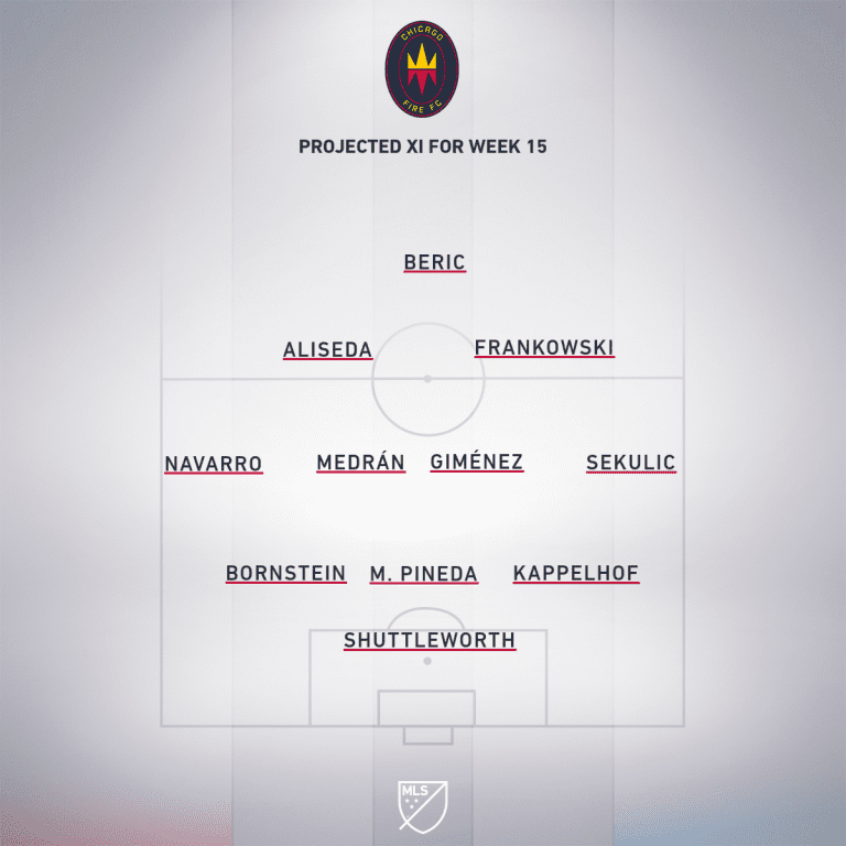 CHI projected XI Week 15