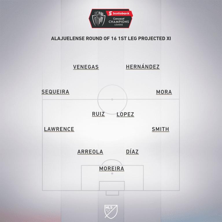 Alajuelense CCL Round 16 1st leg