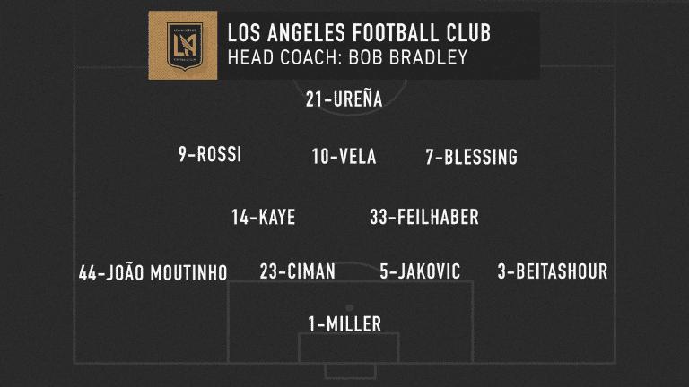 MLS Classics: Remix: Watch Benny Feilhaber & Chris Pontius during El Trafico match stream - https://league-mp7static.mlsdigital.net/images/MLSClassics_Lineup_LAFC_2018.png