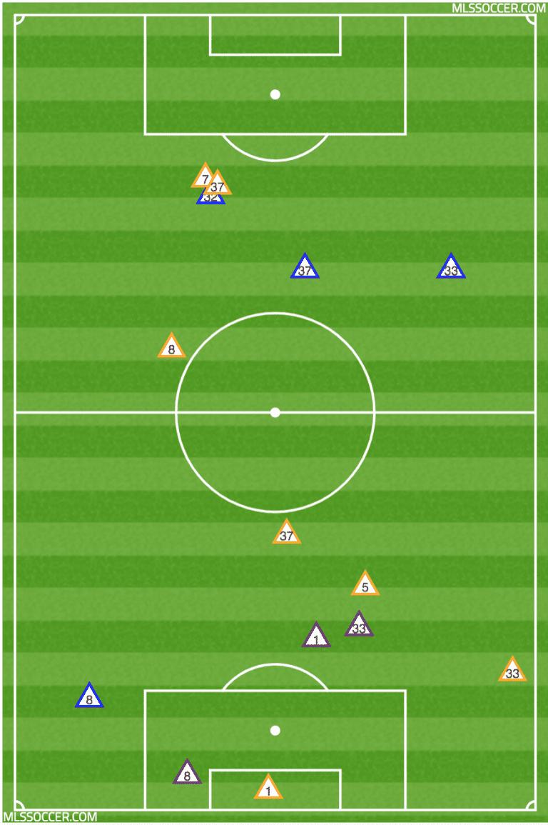 Armchair Analyst: All 24 MLS teams in review   Week 7 analysis -