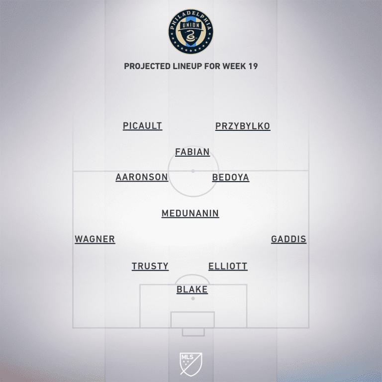 Real Salt Lake vs. Philadelphia Union   2019 MLS Match Preview - Project Starting XI