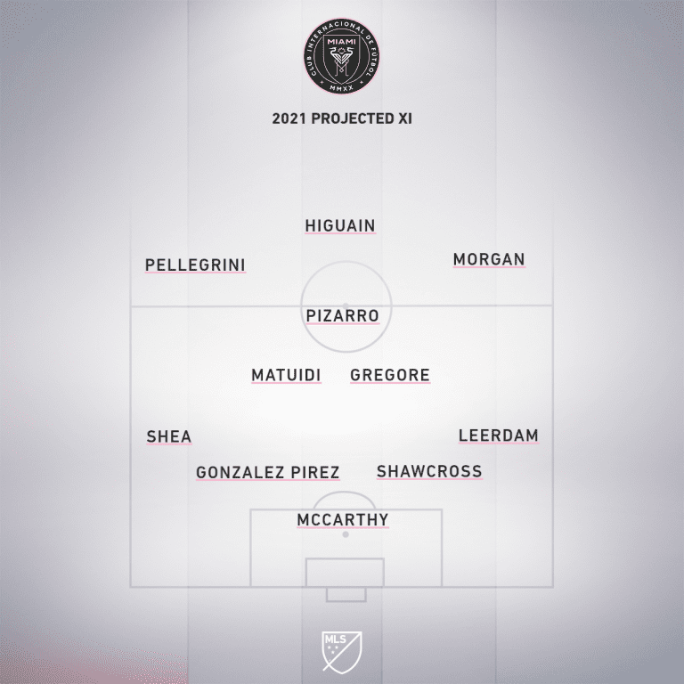 miami projected xi