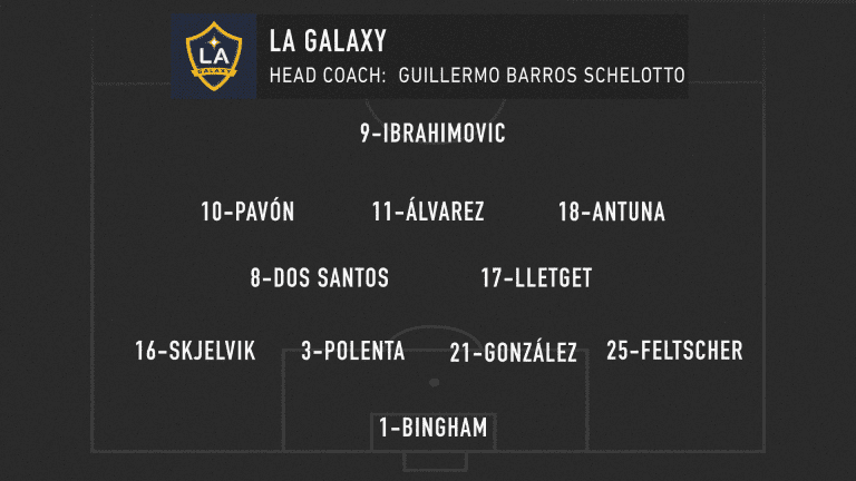 MLS Classics: Seattle Sounders, LA Galaxy trade blows in seven-goal thriller - https://league-mp7static.mlsdigital.net/images/LA_lineup_06-08-20.png