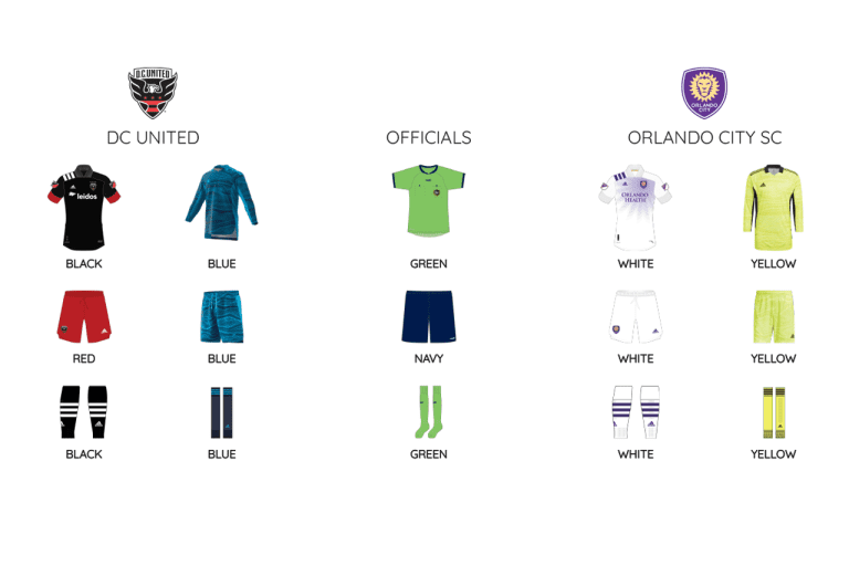 kit-matchups-71-DC-vs-ORL