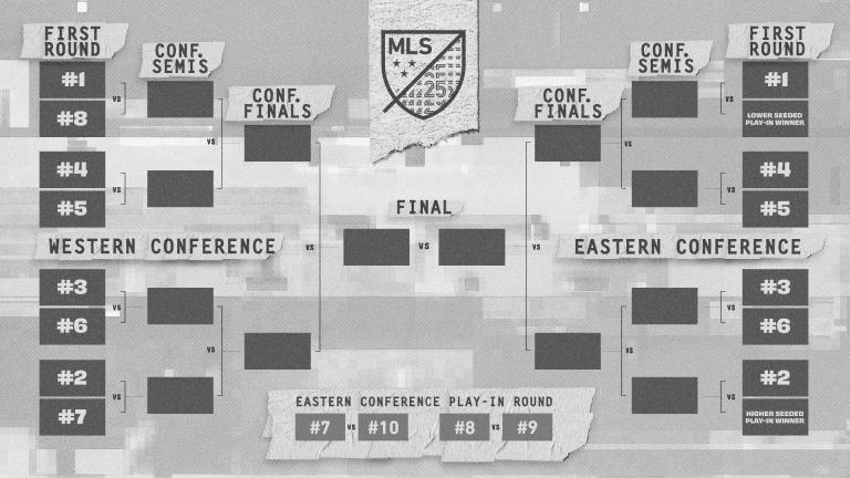 MLS regular season match schedule released through September - https://league-mp7static.mlsdigital.net/images/2020-bracket-16x9-temp-1.png