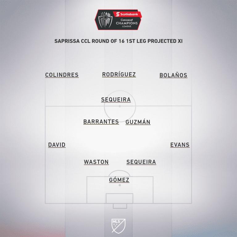 Saprissa Round of 16 1st leg projected XI