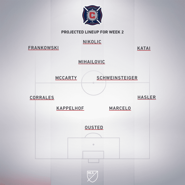 Chicago Fire vs. Orlando City SC | 2019 MLS Match Preview - Project Starting XI