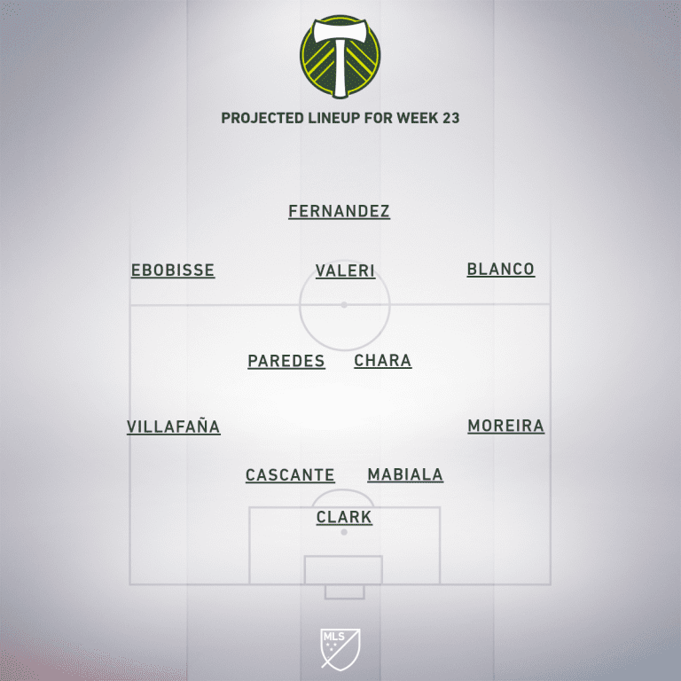 Portland Timbers vs. Vancouver Whitecaps FC | 2019 MLS Match Preview - Project Starting XI