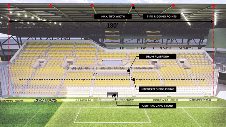 Columbus Crew SC release stadium renderings for new soccer-specific stadium - https://league-mp7static.mlsdigital.net/images/crewstadium3.png