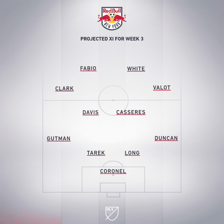 RBNY projected XI Week 3