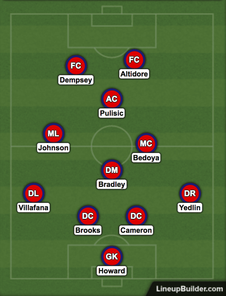Armchair Analyst: Arena goes with the veteran core for USMNT roster -