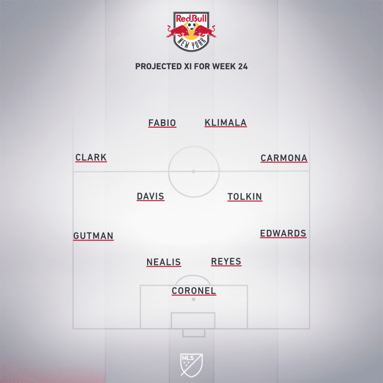 RBNY projected XI Week 24