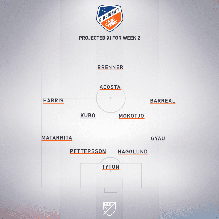 CIN Week 2 projected XI