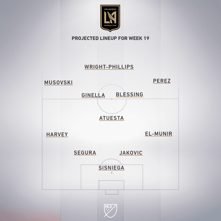 Portland Timbers vs. LAFC | 2020 MLS Match Preview - Project Starting XI
