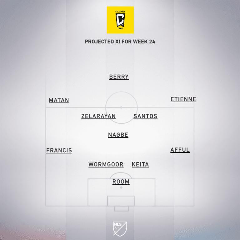 CLB projected XI Week 24