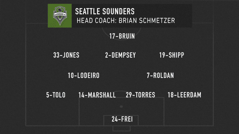 MLS Classics: Seattle Sounders-Vancouver Whitecaps Cascadia rivalry extends to playoffs - https://league-mp7static.mlsdigital.net/images/SEA_lineup_05-28-20.png