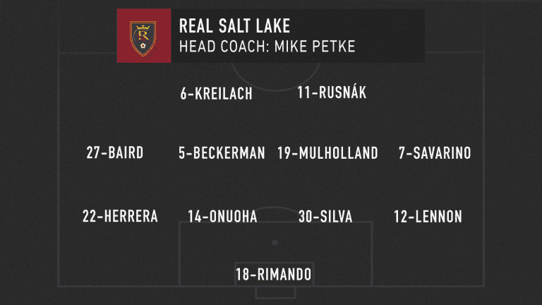 MLS Classics: Real Salt Lake-LAFC 2018 Knockout Round clash opens Audi Playoff Week - https://league-mp7static.mlsdigital.net/images/RSL_lineup_05-26-20.png