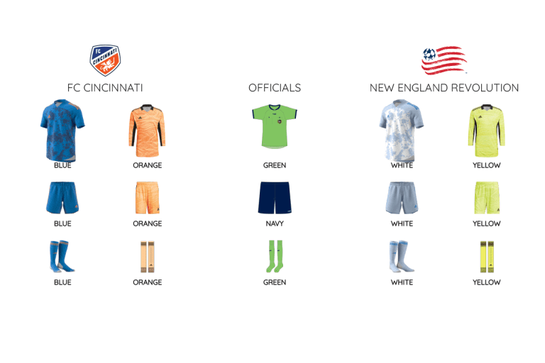 kit-matchups-89-CIN-vs-NE