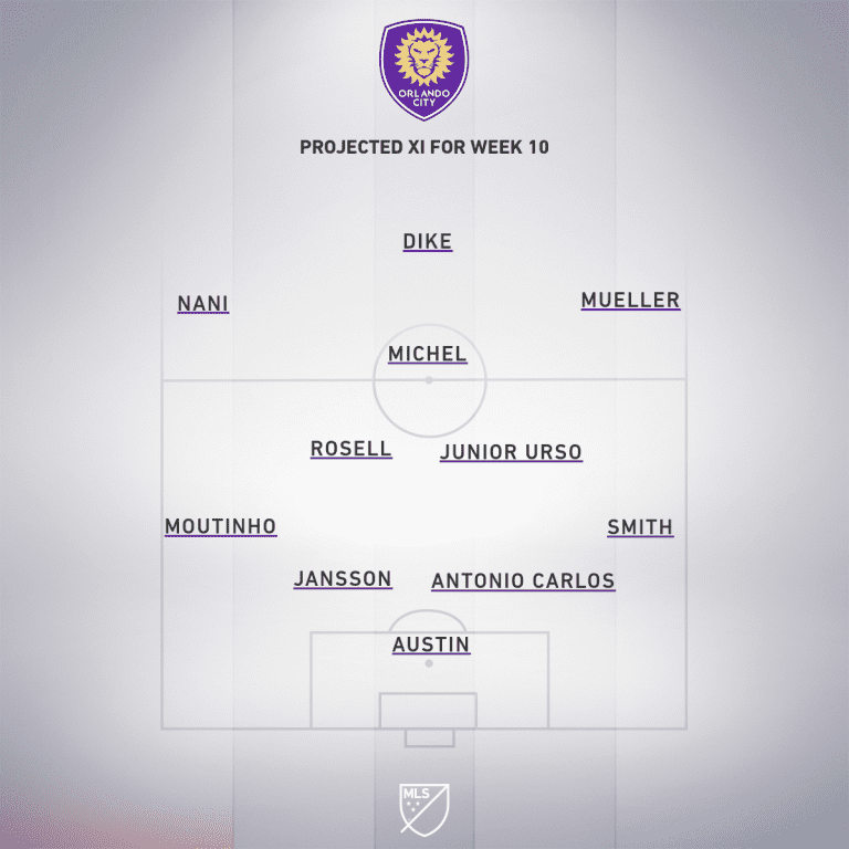 ORL projected XI Week 10
