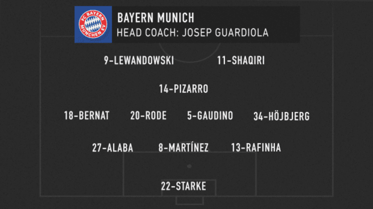 MLS Classics: Bayern Munich comes to Portland for 2014 MLS All-Star Game - https://league-mp7static.mlsdigital.net/styles/image_default/s3/images/BAY_lineup_05-09-20.png
