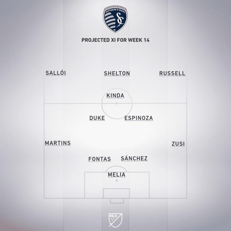 SKC projected XI Week 14