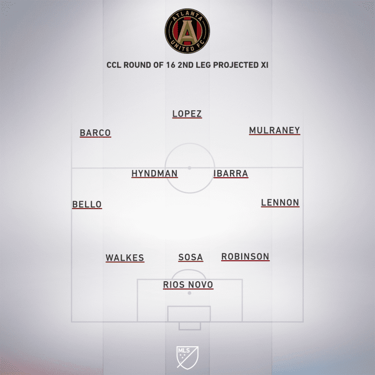ATL CCL Round 16 2nd leg projected XI